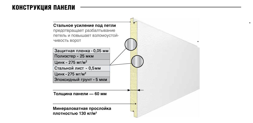 констуркция_секционные.png