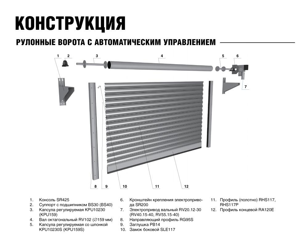 рулонные-ворота_автоматика.png