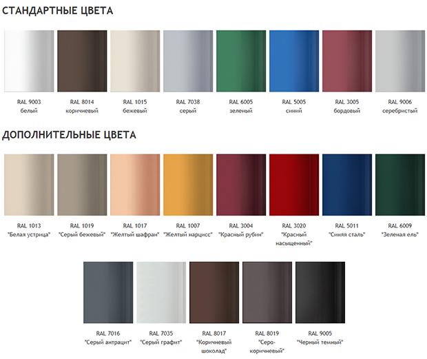 Расширение дополнительной цветовой палитры рулонных ворот