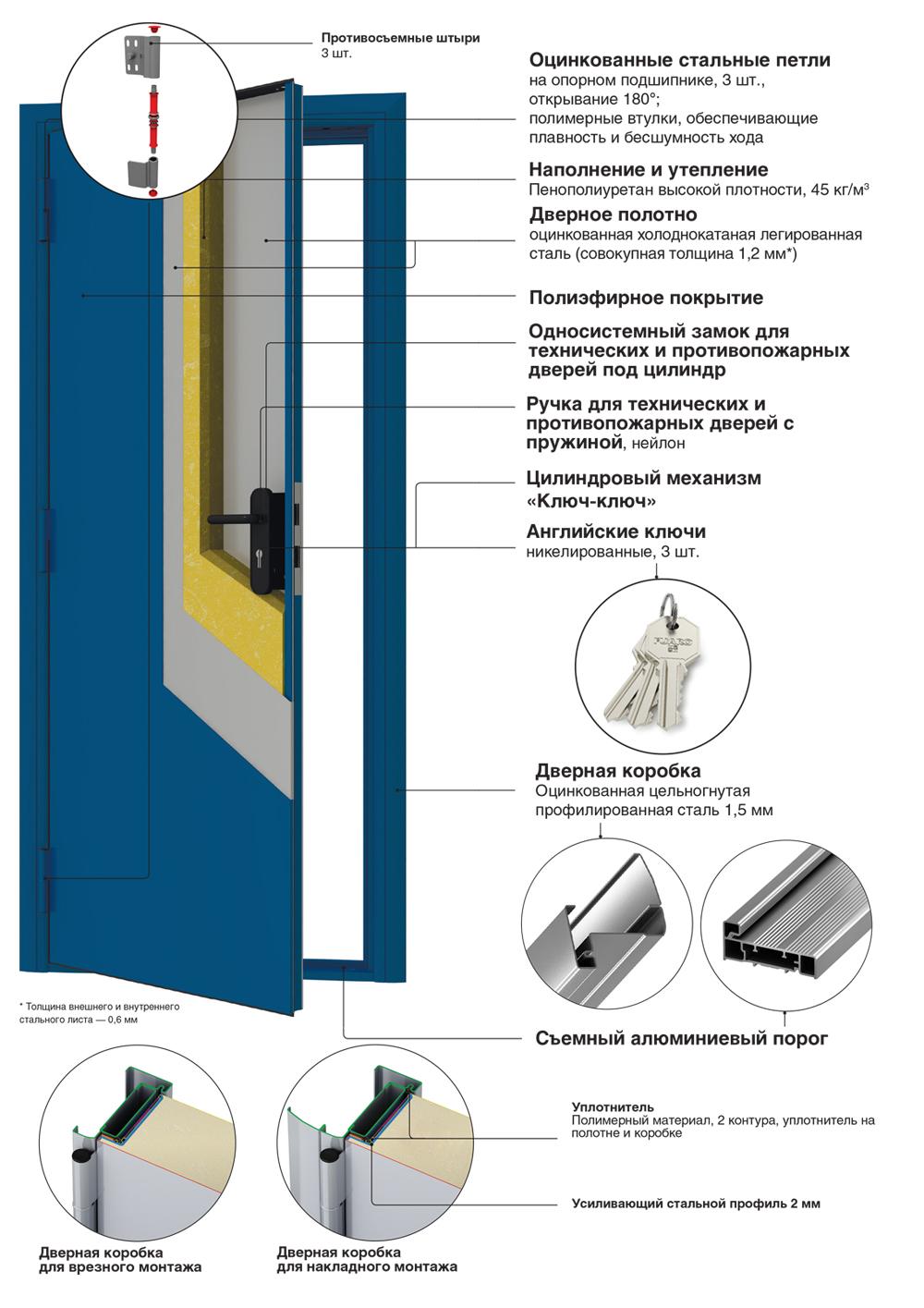 технические_конструкция